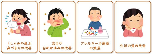 舌下免疫療法による効果